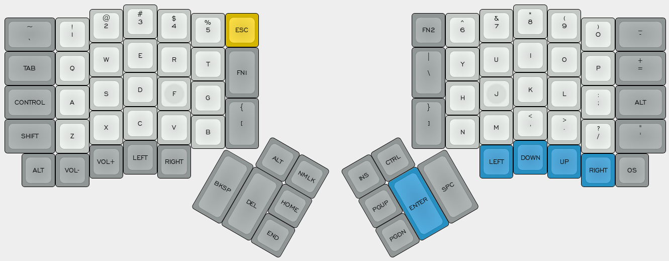 Figure 1: My ErgoDox Base Layer Layout